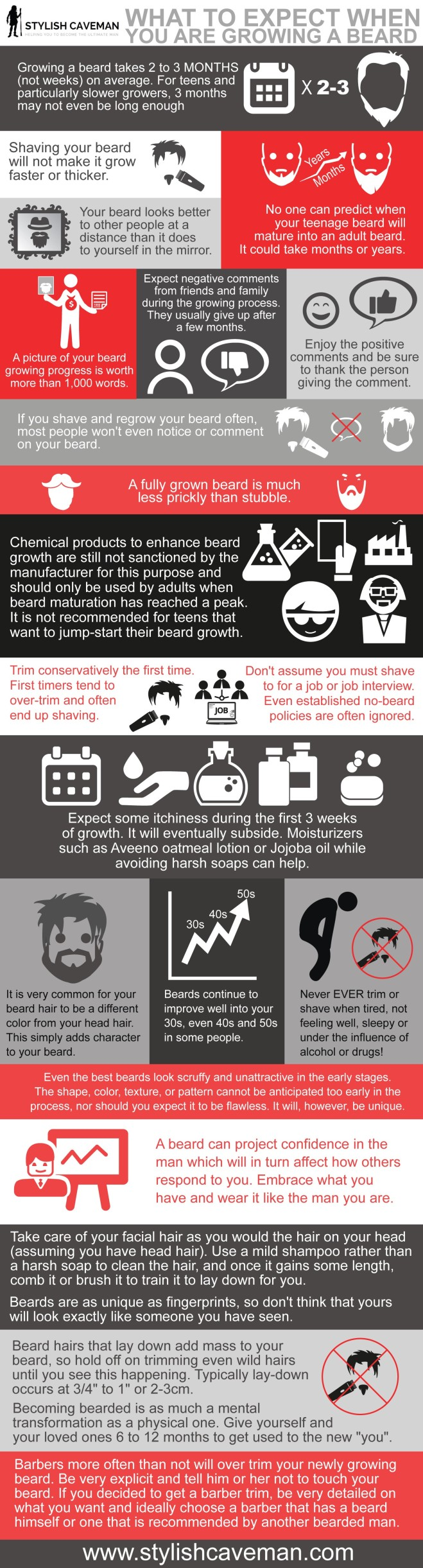 what to expect when you grow a beard