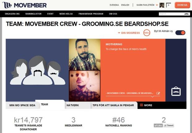 Movember-insamlingen resultat
